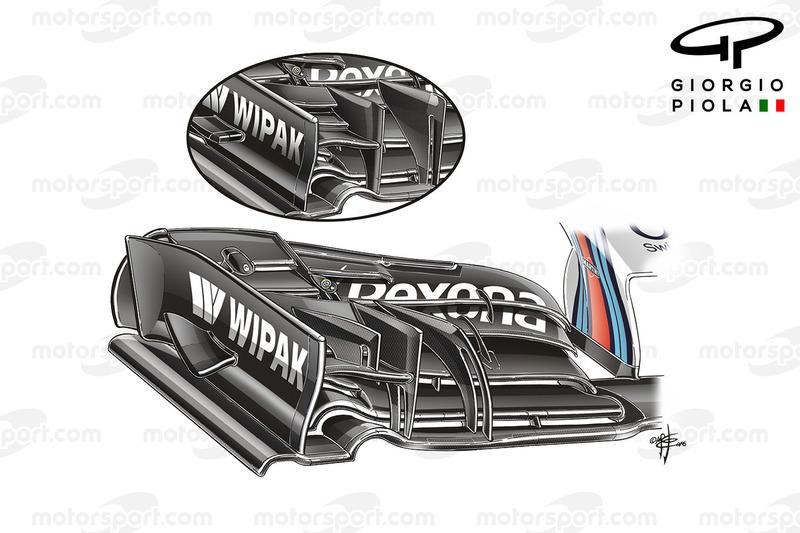 Williams FW38: Frontflügel, Grand Prix von Ungarn