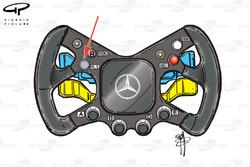 McLaren MP4-15 steering wheel (pit limiter, arrowed)