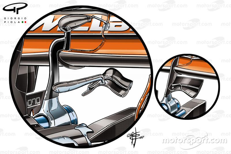 Comparaison du monkey seat de la McLaren MCL32