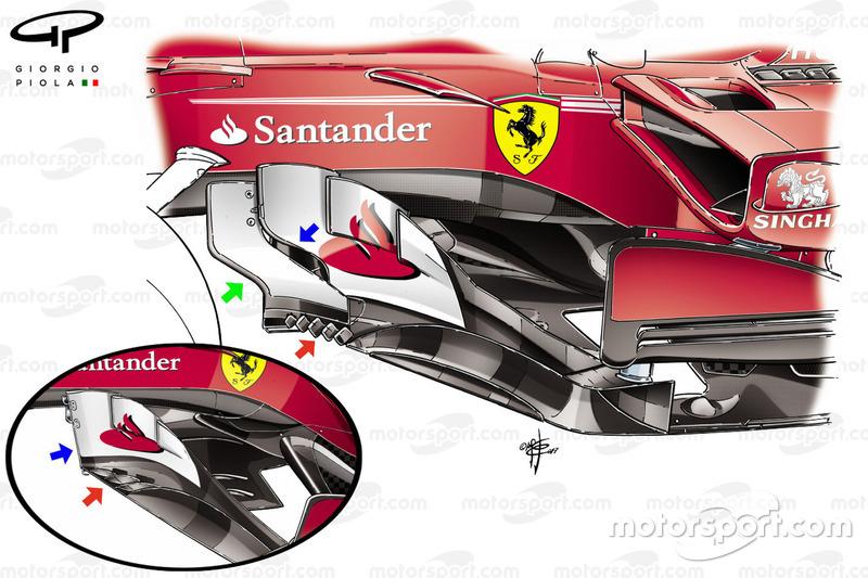Comparaison des nouvelles dérives latérales de la Ferrari SF70H