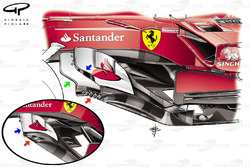 Ferrari SF70H new bargeboard comparison