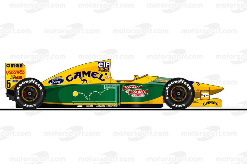 El Benetton B193 conducido por Michael Schumacher en 1993.   Prohibida la reproducción, Motorsport.com exclusivo. ¿Uso comercial? mail to:fr.adsales@motorsport.com fr.AdSales@Motorsport.com