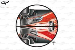 Ferrari F60 exhaust differences