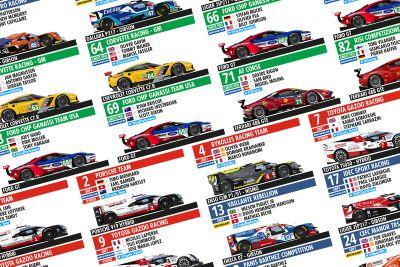 Infográfico 24 Horas de Le Mans