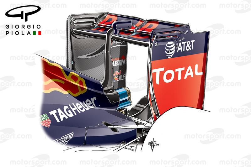 Red Bull RB12: Heckflügel, GP Belgien