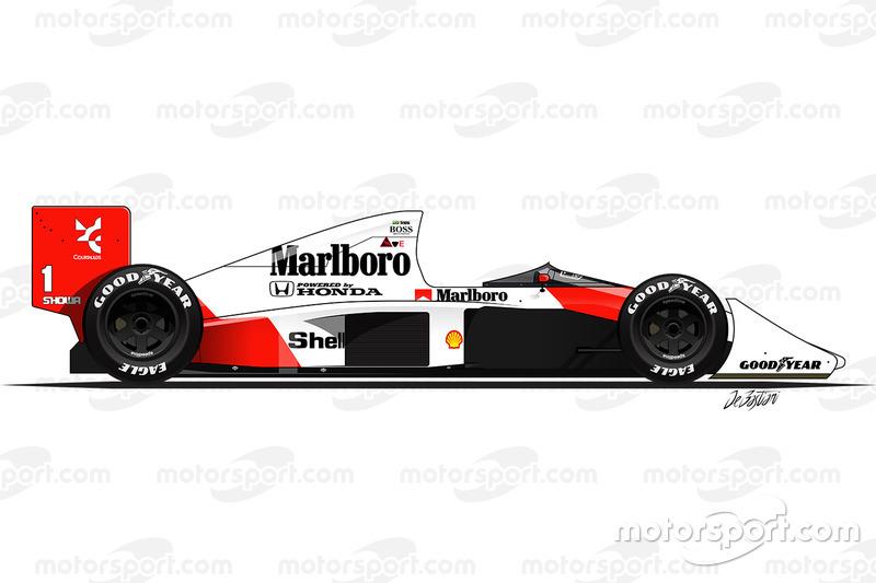 McLaren-Honda MP4/5