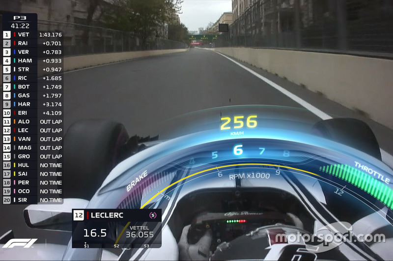 f1-azerbaijan-gp-2018-f1-halo-tv-graphic