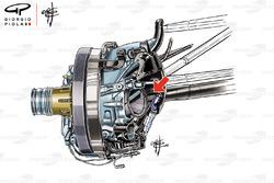 La suspension avant de la Toro Rosso STR13