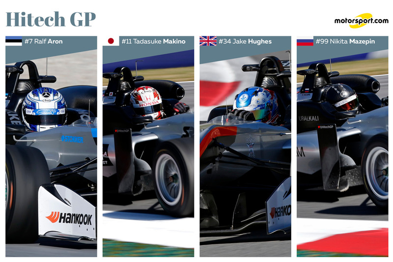 Team Hitech Grand Prix