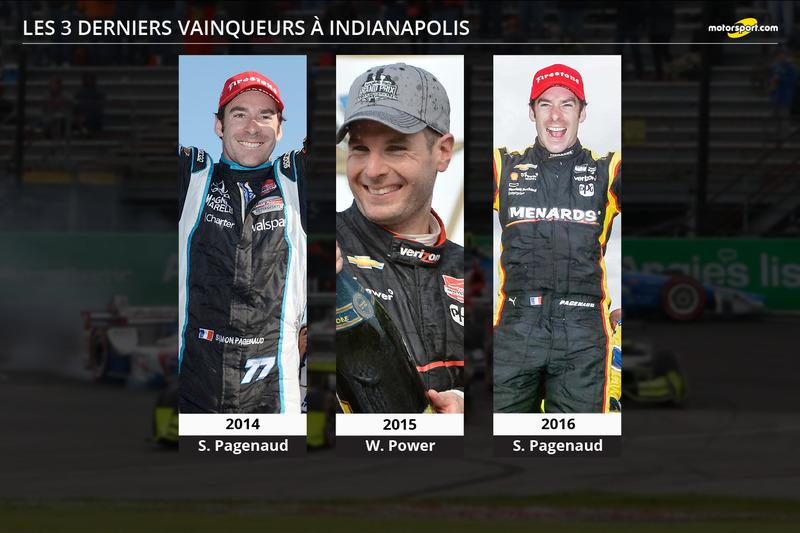 Les vainqueurs du GP d'Indianapolis