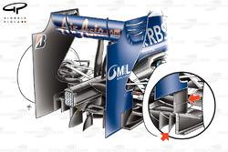 Williams FW31 2009 rear wing development