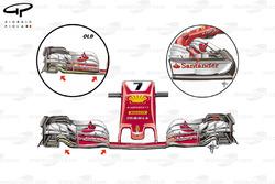 Ferrari SF70H, első szárny összehasonlítása
