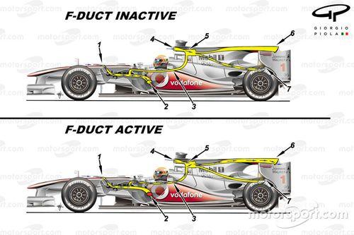 فورمولا 1 2010