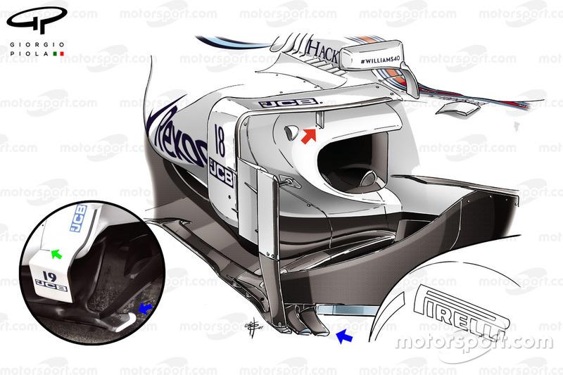 Williams FW40 lado