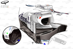 Williams FW40 lado