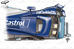 Williams FW26 2004 sidepod packaging
