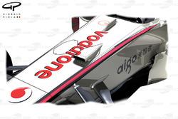 McLaren MP4-25 F-duct