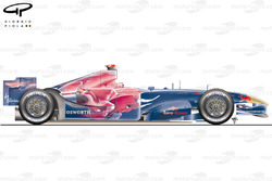 STR01 (Red Bull RB1) 2006 side view