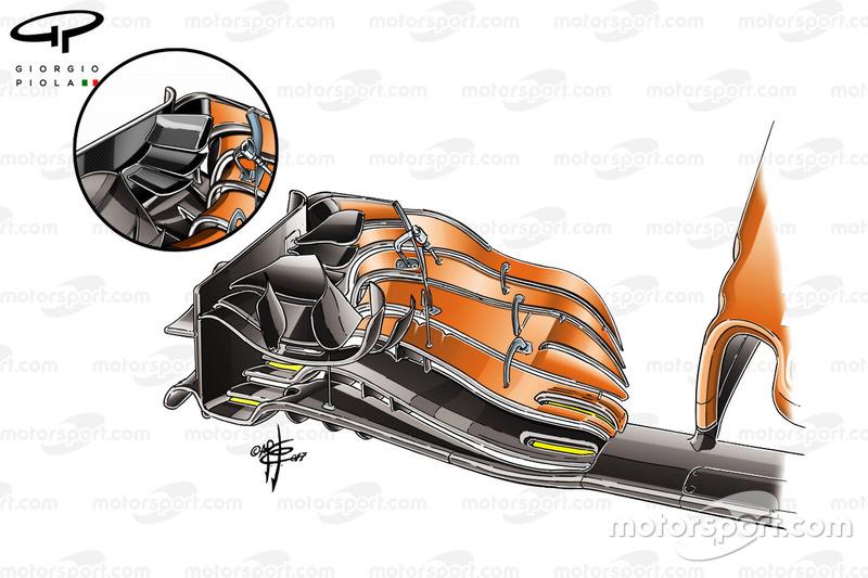 """الجناح الأمامي الجديد لسيارة مكلارين """"ام.سي.ال32"""" في جائزة الولايات المتّحدة الكبرى"""