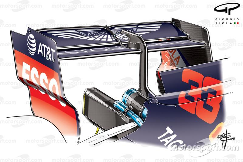 Aileron arrière de la Red Bull RB14, GP de Belgique