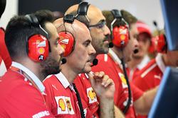 Les ingénieurs Ferrari