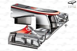 McLaren MP4-27 new nose