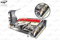Lotus E21 front wings comparison