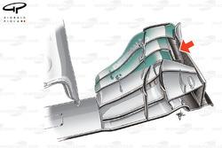 Mercedes W05 front wing (new endplate canard, arrowed)