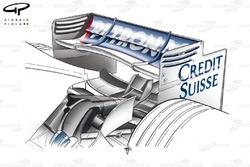 BMW F1.07 2007 rear wing