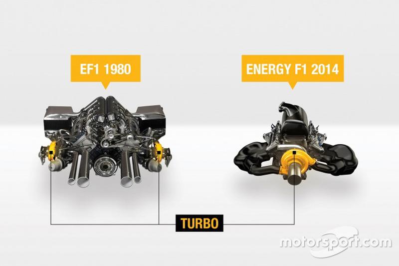 Порівняння 1500куб.см двигуна з подвійною турбиною (зліва) до поточної силової установки