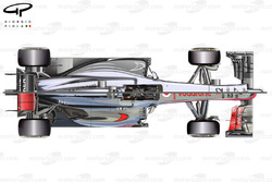 McLaren MP4-29 and MP-28 from above as comparison
