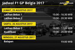 Jadwal Formula 1 GP Belgia 2017
