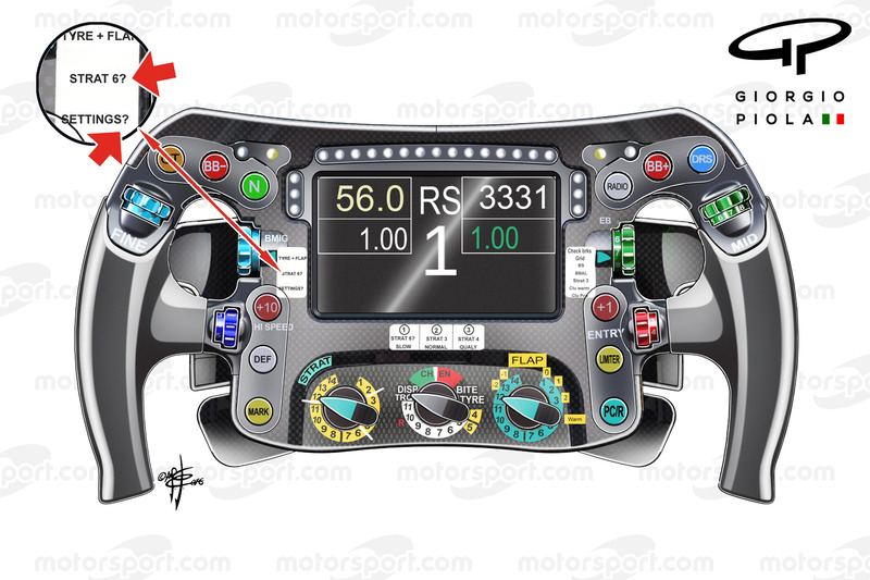 Rosberg's steering wheel, detailed view