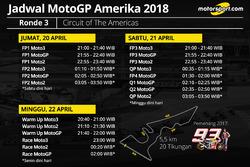 Jadwal MotoGP Amerika 2018