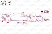 مقارنة بين سيارة فيراري اس.اف71اتش وفيراري اس.اف70اتش