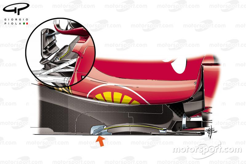 Échancrure du plancher de la Ferrari SF70H