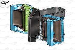 Stewart SF3 engine, oil tank and radiators