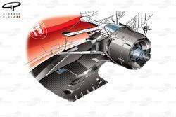 Ferrari SF16-H rear brake duct detail