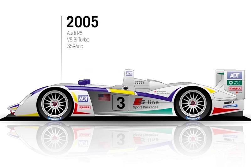 2005: Audi R8