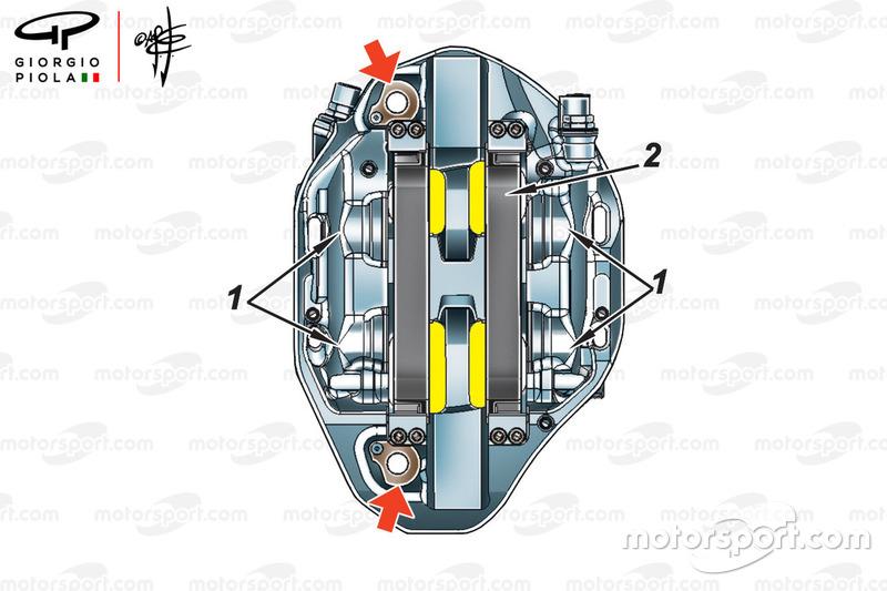Étrier de frein Brembo à 5 pistons