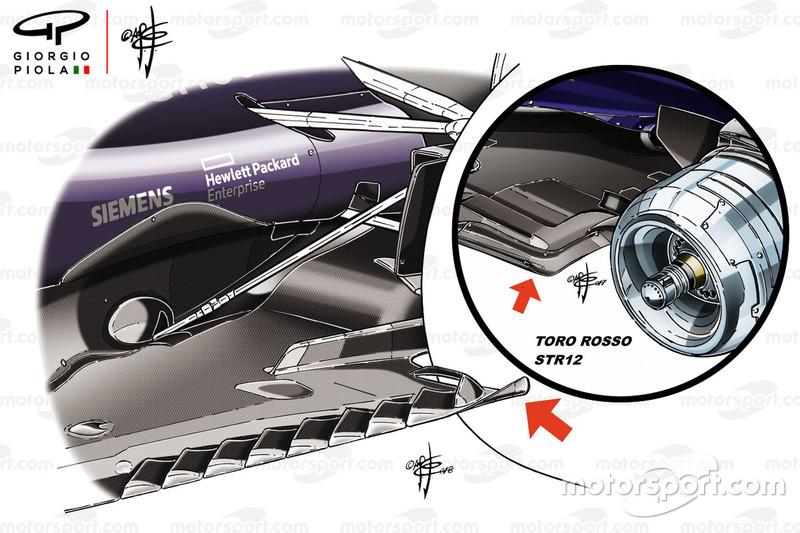 Comparaison des planchers de la Red Bull RB14 et de la Toro Rosso STR12