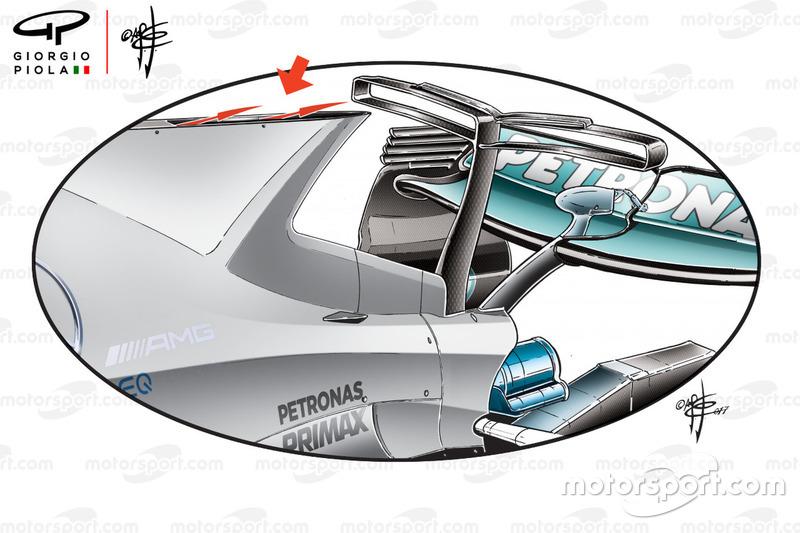Mercedes W08, ciminiera sulla pinna
