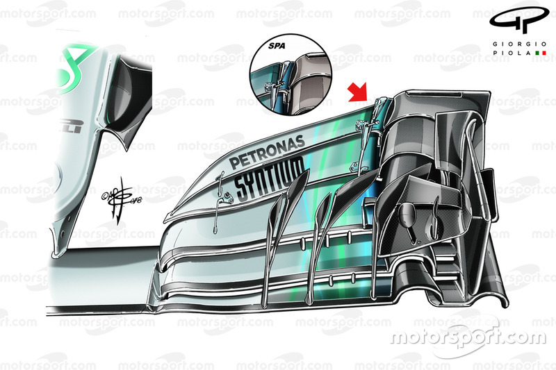 Mercedes W09 front wing comparison