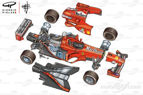 F1 1999