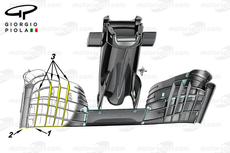 Arêtes de l'aileron avant, McLaren MP4/31, avec commentaires, GP du Mexique