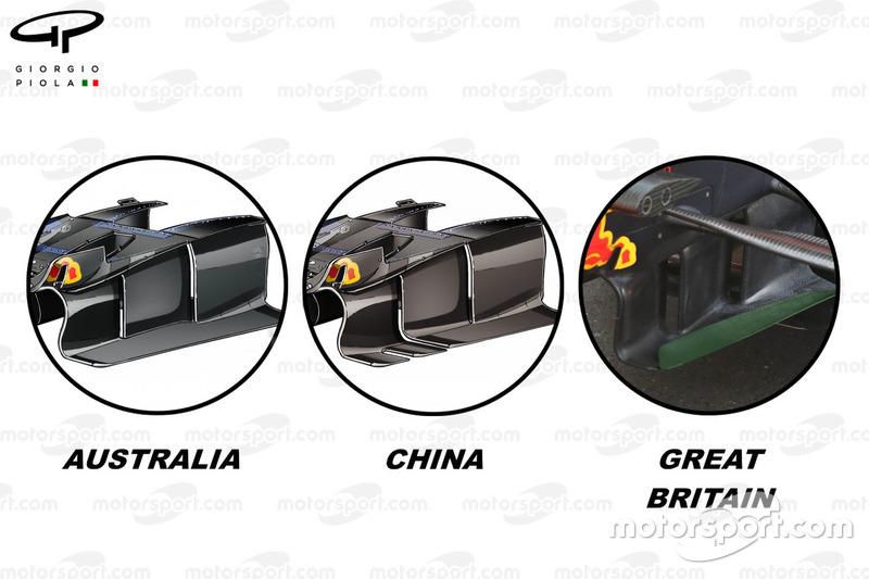 Red Bull RB13 giro de paletas, Australia vs China vs Gran Bretaña