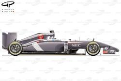 Sauber C33 side view (launch car)