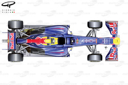 Red Bull RB8 top view