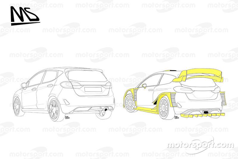Сравнение версий Ford Fiesta