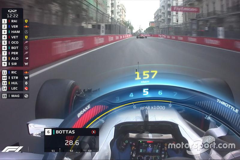 F1 Halo TV grafiği, Mercedes